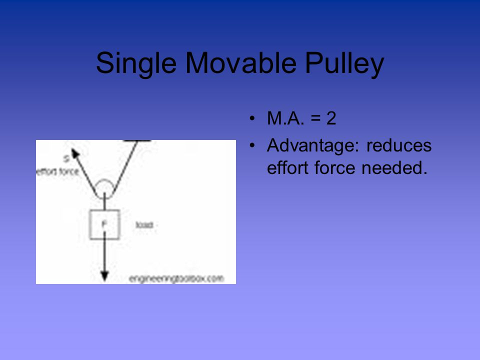Single Movable Pulley M.A. = 2 Advantage: reduces effort force needed.