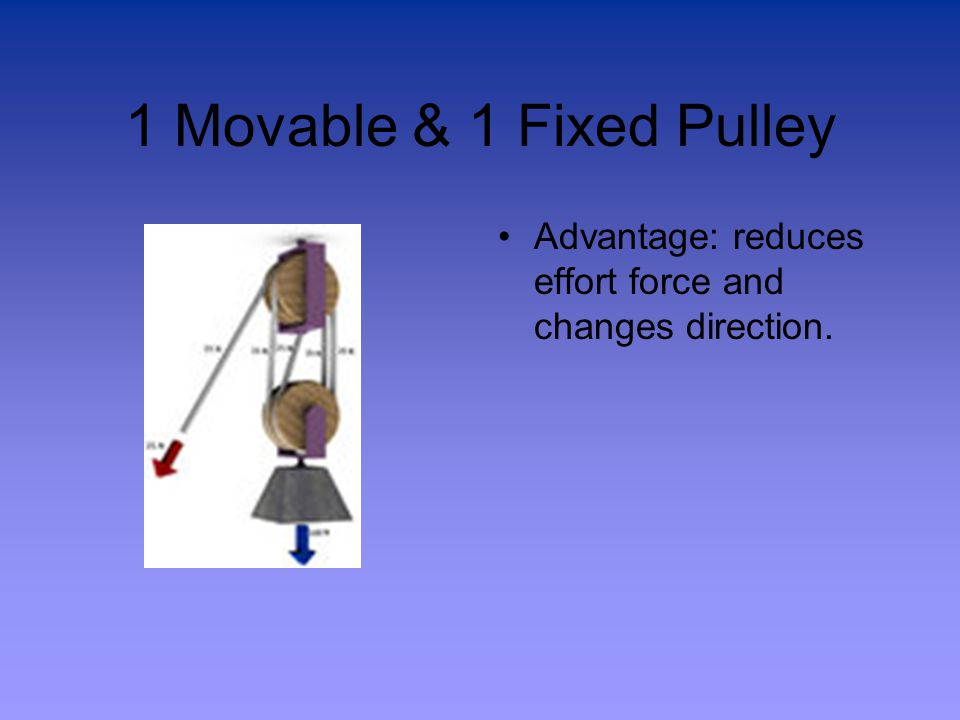 1 Movable & 1 Fixed Pulley Advantage: reduces effort force and changes direction.