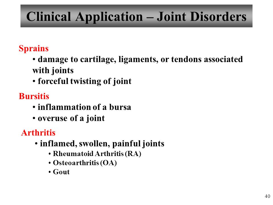 40 Clinical Application – Joint Disorders Sprains damage to cartilage, ligaments, or tendons associated with joints forceful twisting of joint Bursiti