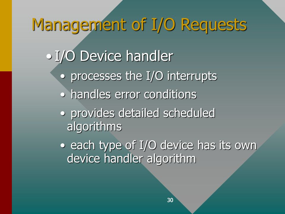 30 Management of I/O Requests I/O Device handlerI/O Device handler processes the I/O interrupts processes the I/O interrupts handles error conditions handles error conditions provides detailed scheduled algorithms provides detailed scheduled algorithms each type of I/O device has its own device handler algorithm each type of I/O device has its own device handler algorithm