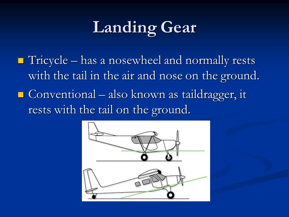 Landing Gear Tricycle – has a nosewheel and normally rests with the tail in the air and nose on the ground. Tricycle – has a nosewheel and normally re