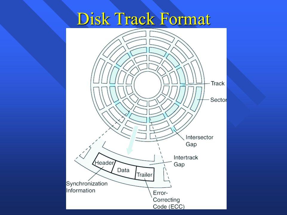Disk Track Format