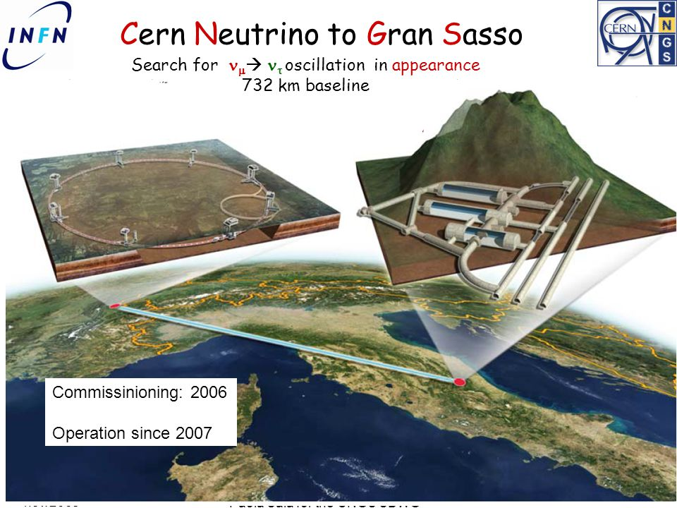 now2008 Paola Sala for the CNGS SBWG Cern Neutrino to Gran Sasso Commissinioning: 2006 Operation since 2007 Search for    oscillation in appearance 732 km baseline