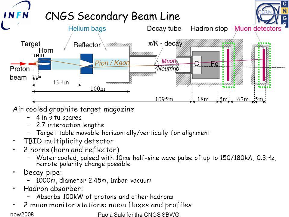 now2008 Paola Sala for the CNGS SBWG Neutrino Flux CC event rate 600  CC/kt/ 10 19 pot 5.5 e CC/kt/ 10 19 pot.