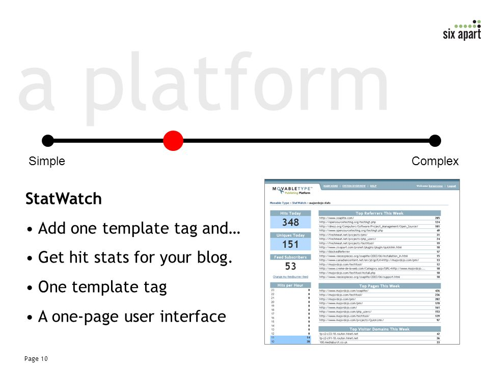 Page 10 a platform StatWatch Add one template tag and… Get hit stats for your blog.