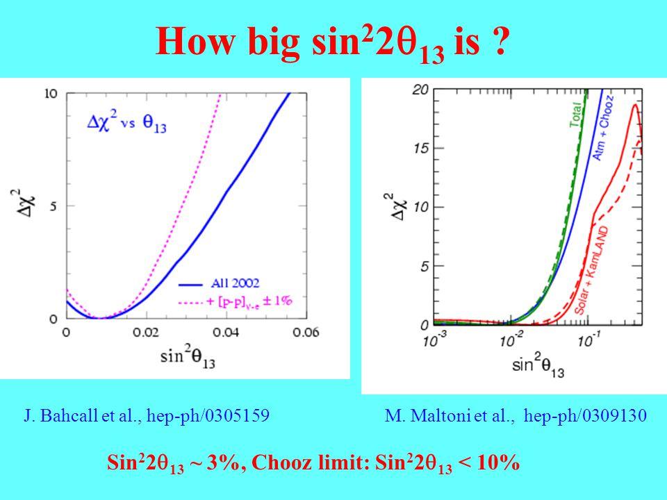 How big sin 2 2  13 is . J. Bahcall et al., hep-ph/0305159M.