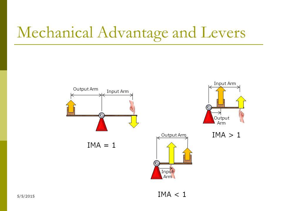 Output Arm Input Arm Mechanical Advantage and Levers 5/5/2015 Output Arm Input Arm Output Arm IMA = 1 IMA < 1 IMA > 1