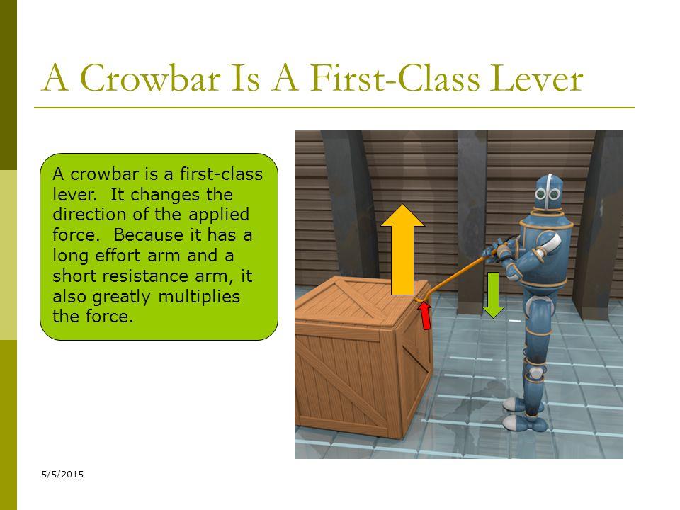 A Crowbar Is A First-Class Lever 5/5/2015 A crowbar is a first-class lever.