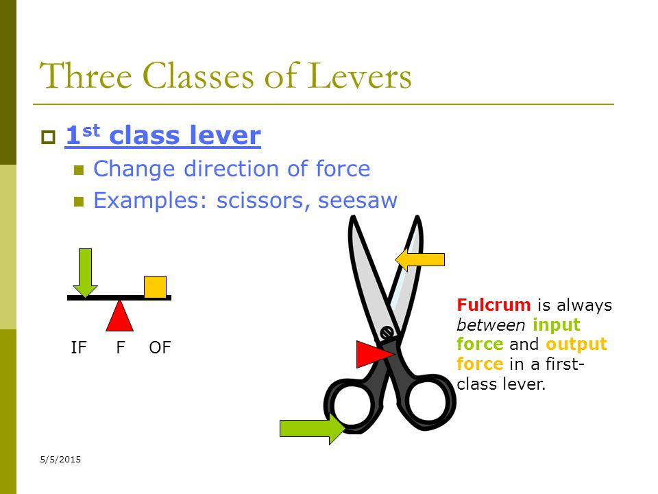 5/5/2015 Three Classes of Levers  1 st class lever Change direction of force Examples: scissors, seesaw Fulcrum is always between input force and out