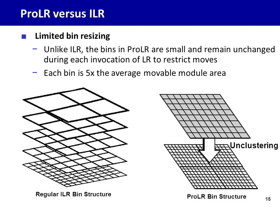 Unclustering ProLR versus ILR ■ Limited bin resizing − Unlike ILR, the bins in ProLR are small and remain unchanged during each invocation of LR to re