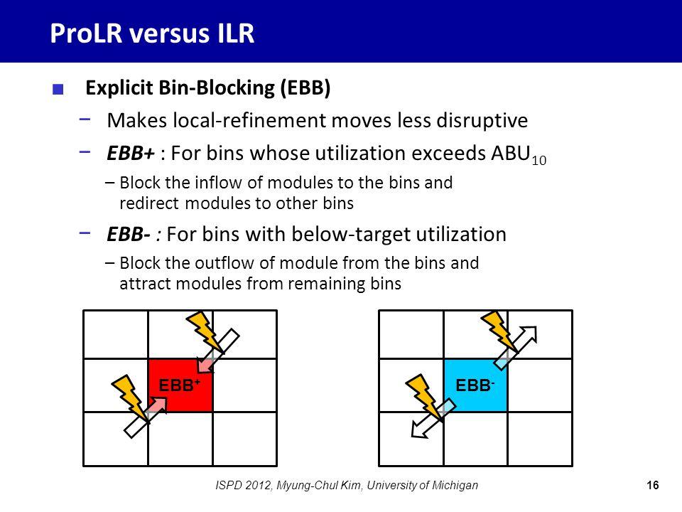 ProLR versus ILR ■ Explicit Bin-Blocking (EBB) − Makes local-refinement moves less disruptive − EBB+ : For bins whose utilization exceeds ABU 10 –Bloc