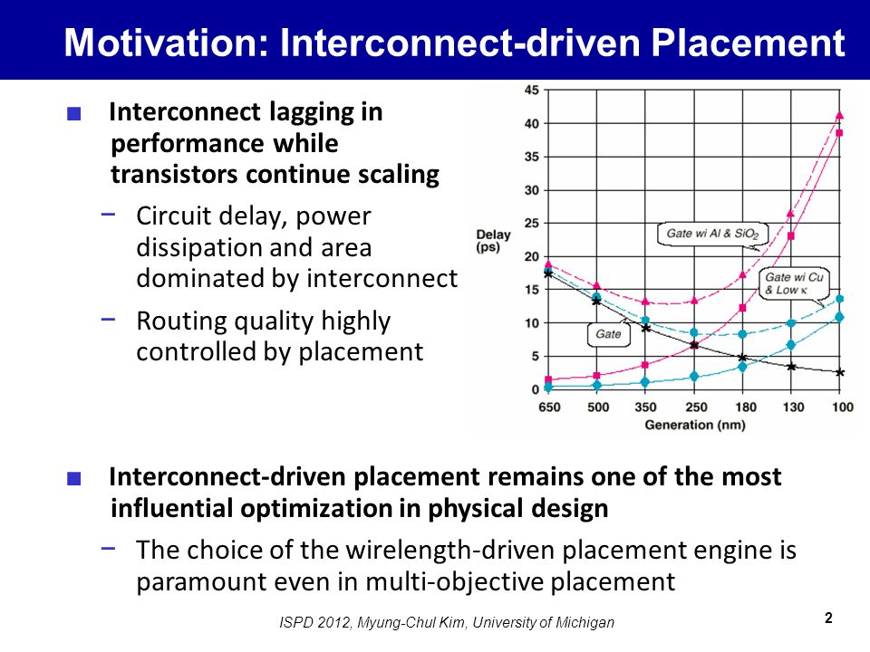 Motivation: Interconnect-driven Placement ■ Interconnect lagging in performance while transistors continue scaling − Circuit delay, power dissipation