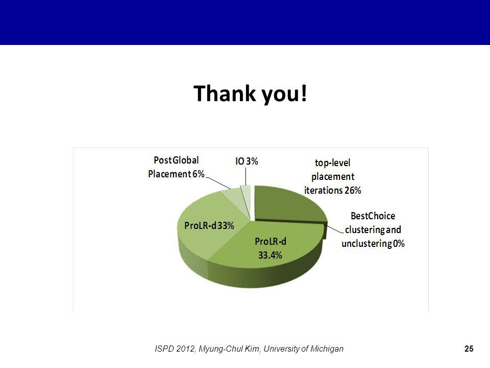 Thank you! 25ISPD 2012, Myung-Chul Kim, University of Michigan