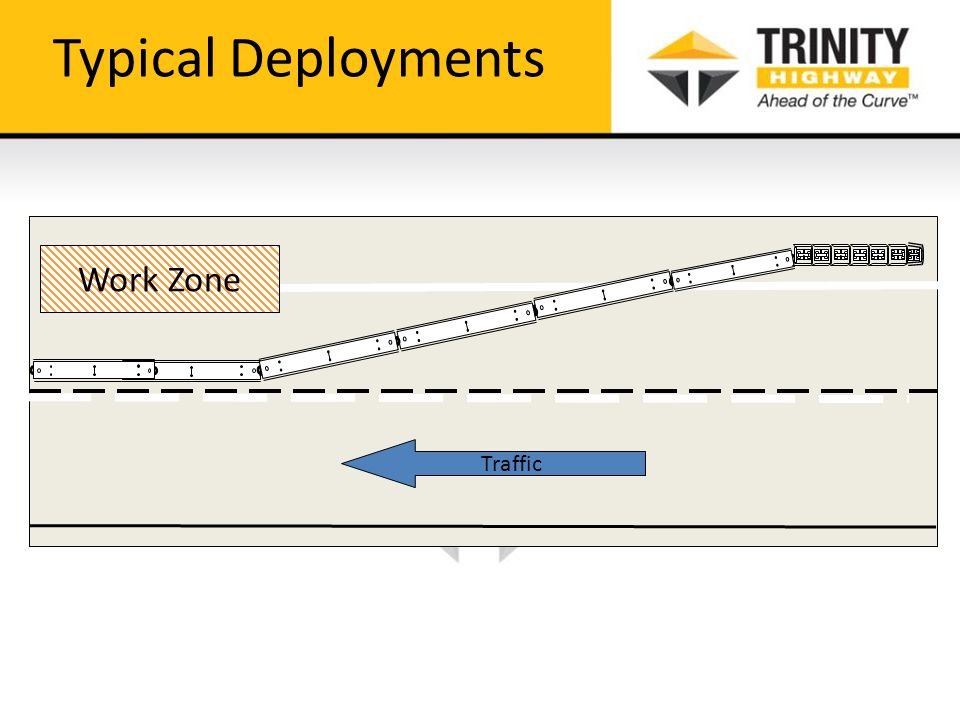 Typical Deployments Traffic Work Zone