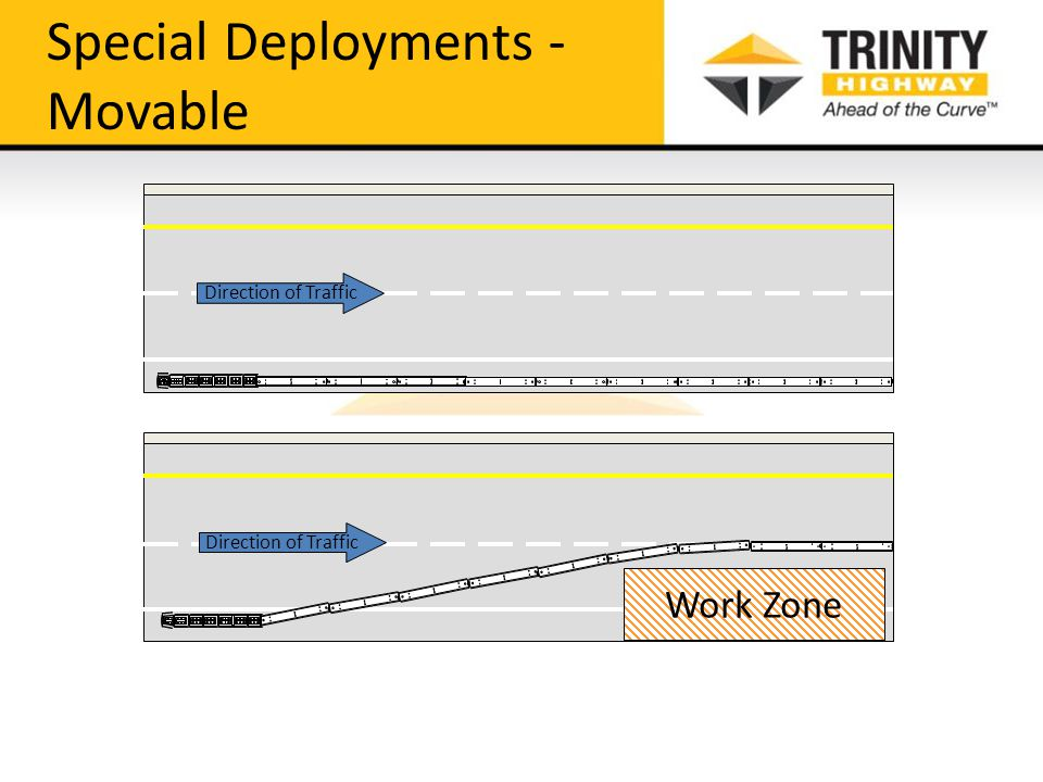 Special Deployments - Movable Direction of Traffic Work Zone