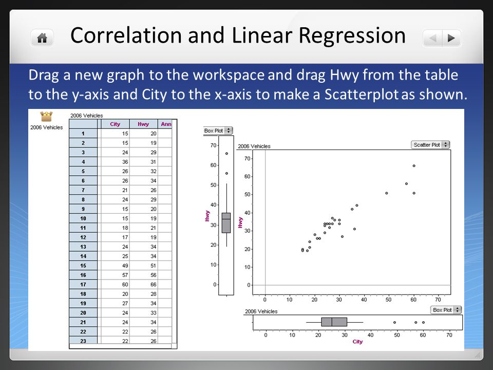 Choose the graph window and then Plot Value Mean (City) and Plot Function Mean (Hwy).