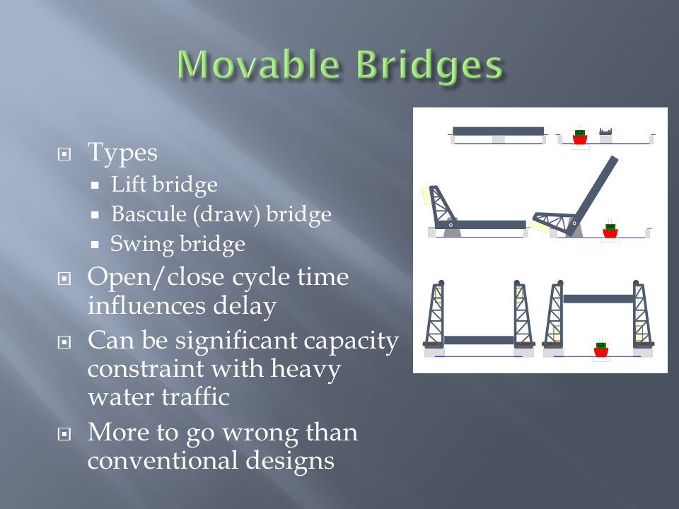  Types  Lift bridge  Bascule (draw) bridge  Swing bridge  Open/close cycle time influences delay  Can be significant capacity constraint with heavy water traffic  More to go wrong than conventional designs