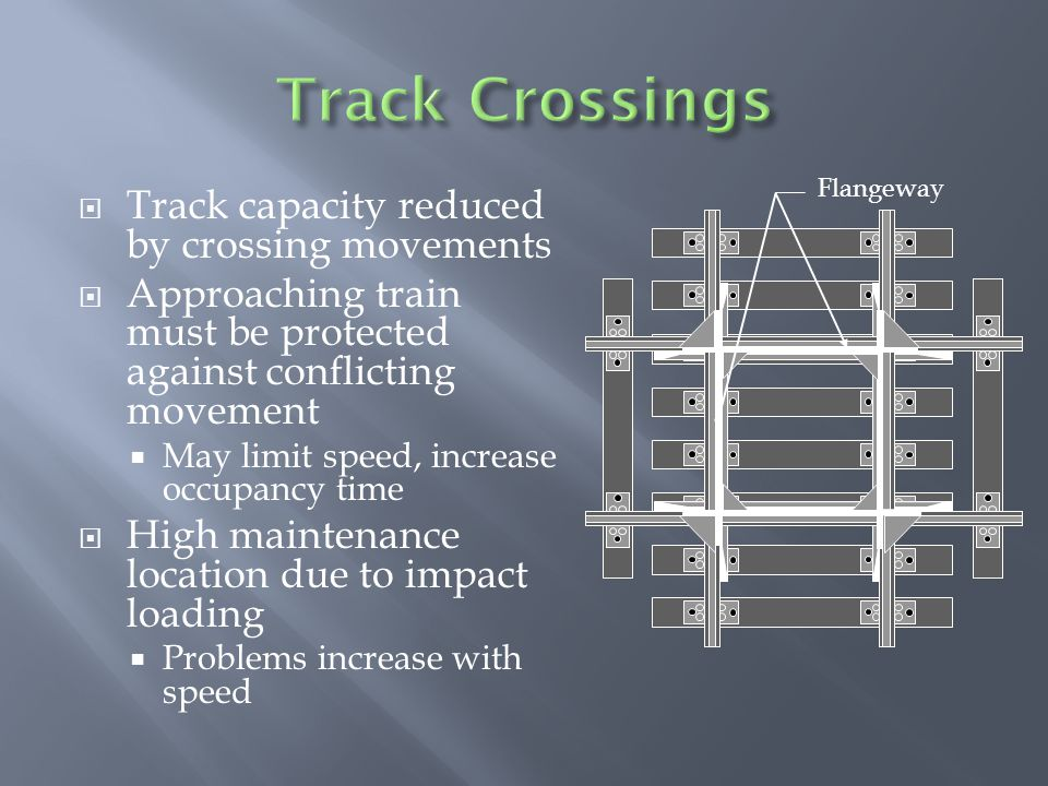  Track capacity reduced by crossing movements  Approaching train must be protected against conflicting movement  May limit speed, increase occupancy time  High maintenance location due to impact loading  Problems increase with speed Flangeway