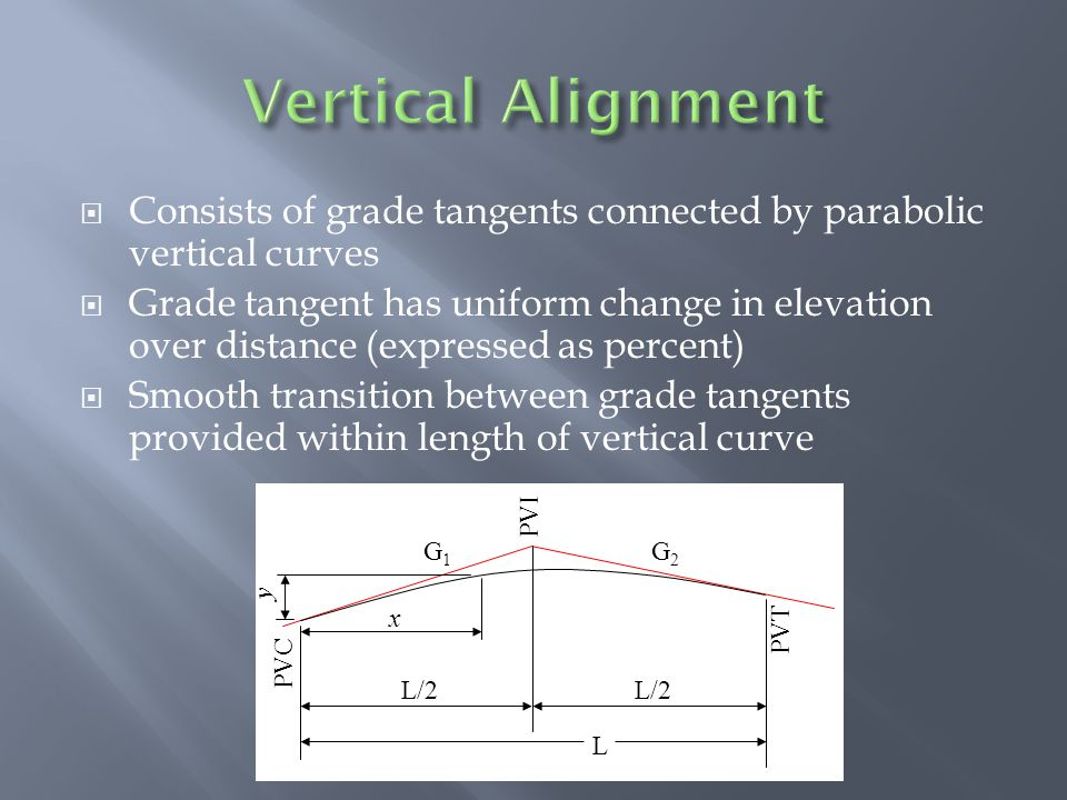  Consists of grade tangents connected by parabolic vertical curves  Grade tangent has uniform change in elevation over distance (expressed as percent)  Smooth transition between grade tangents provided within length of vertical curve G1G1 G2G2 PVC PVT L L/2 x y PVI