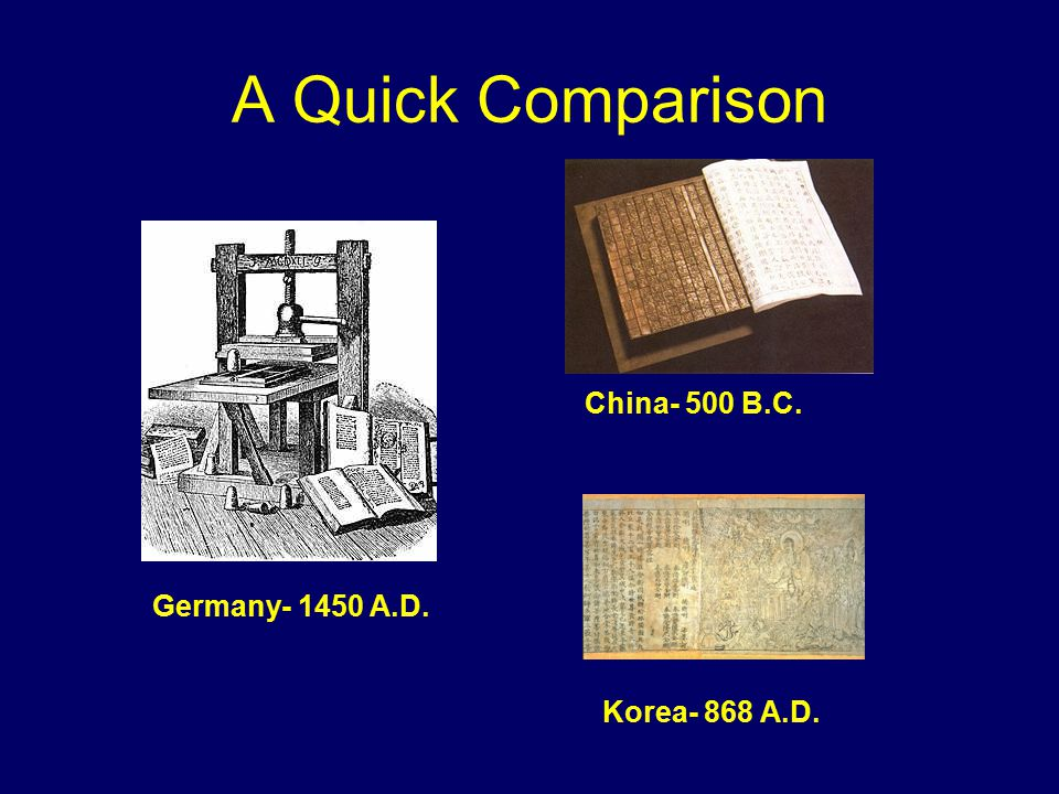 A Quick Comparison China- 500 B.C. Germany- 1450 A.D. Korea- 868 A.D.
