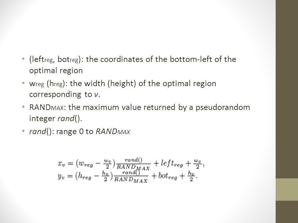 (left reg, bot reg ): the coordinates of the bottom-left of the optimal region w reg (h reg ): the width (height) of the optimal region corresponding