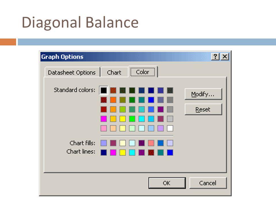 Diagonal Balance