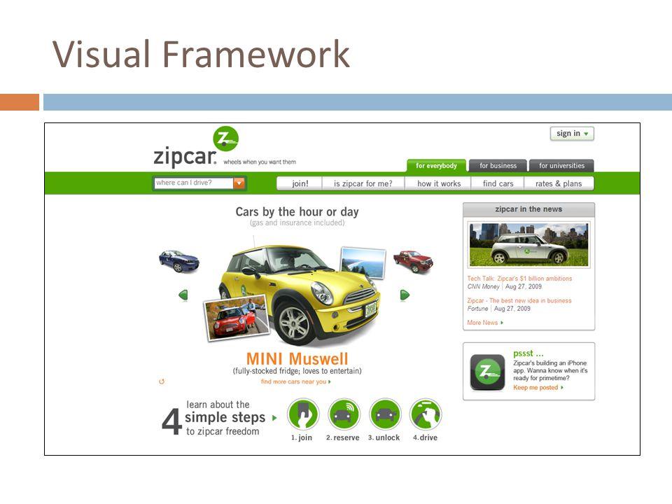 Visual Framework