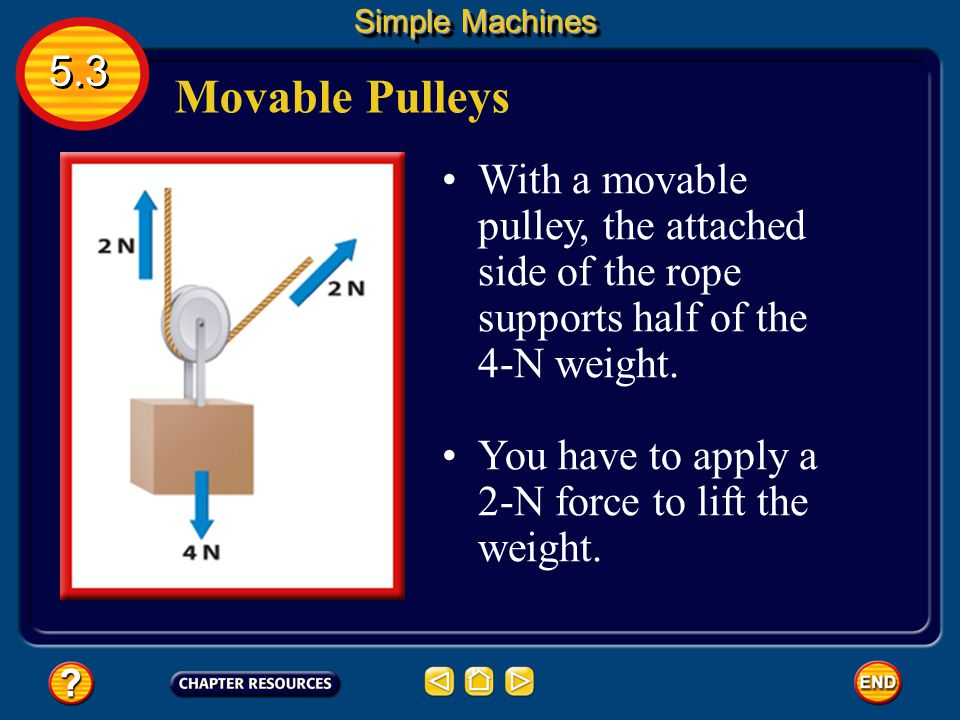 Movable Pulleys A pulley in which one end of the rope is fixed and the wheel is free to move is called a movable pulley. Unlike a fixed pulley, a mova