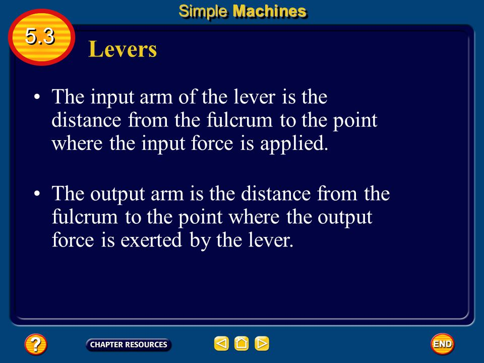 Levers A lever is a bar that is free to pivot or turn around a fixed point. The fixed point the lever pivots on is called the fulcrum. Simple Machines