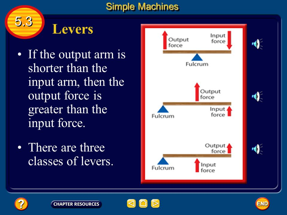 Levers The output force produced by a lever depends on the lengths of the input arm and the output arm. If the output arm is longer than the input arm