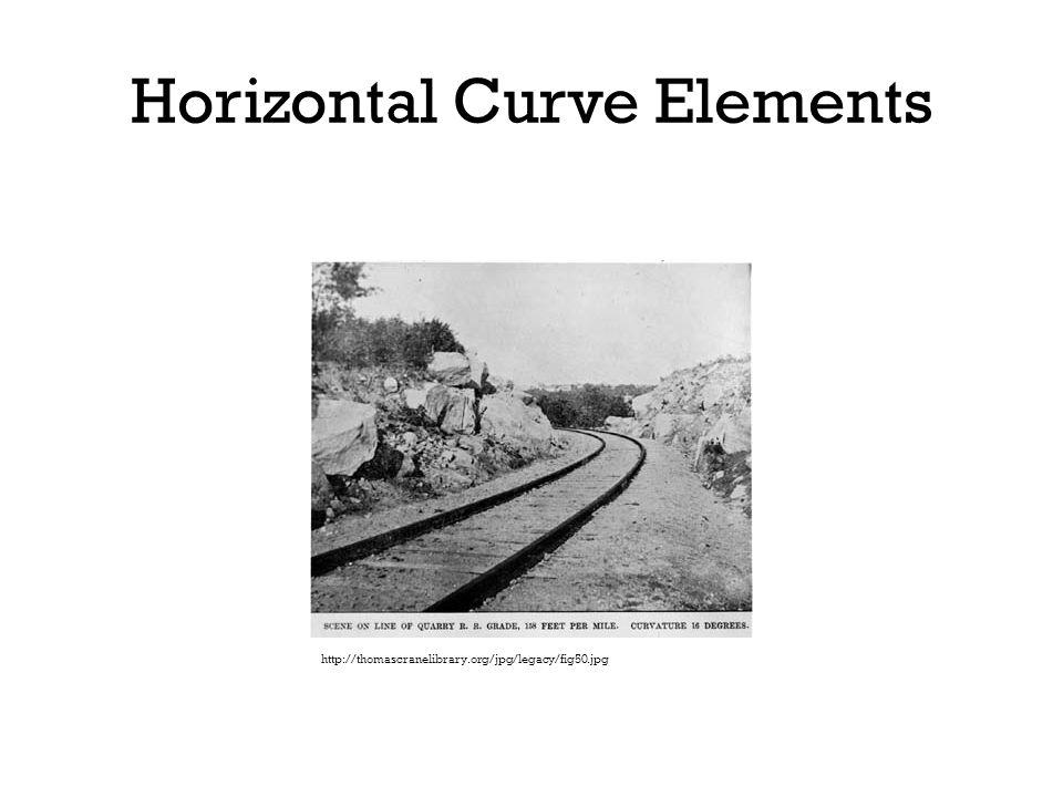Horizontal Curve Elements http://thomascranelibrary.org/jpg/legacy/fig50.jpg