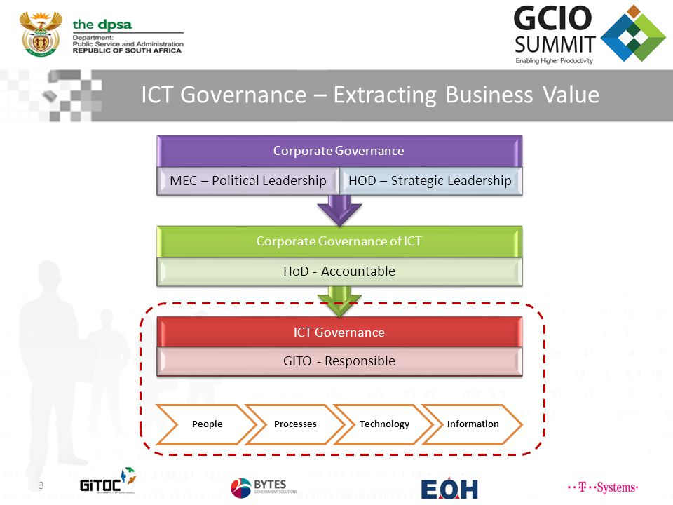 ICT Governance – Extracting Business Value 3 ICT Governance GITO - Responsible Corporate Governance of ICT HoD - Accountable Corporate Governance MEC – Political LeadershipHOD – Strategic Leadership PeopleProcessesTechnologyInformation