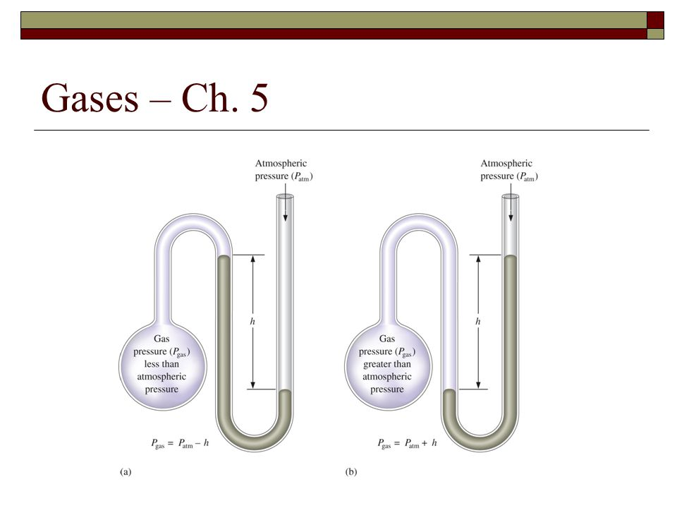 Gases – Ch. 5