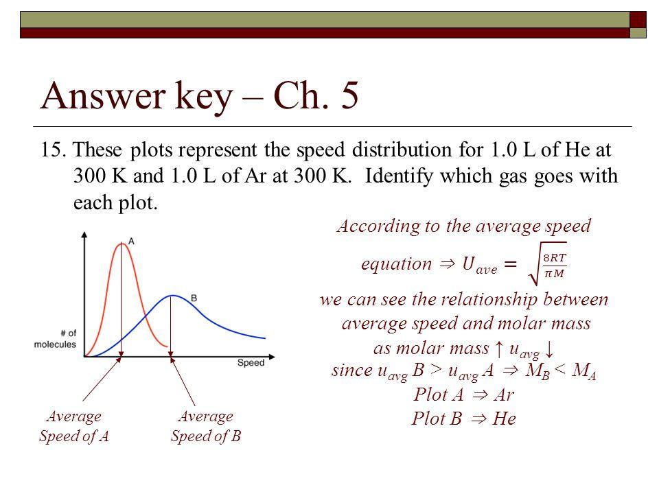 Answer key – Ch.5 15.
