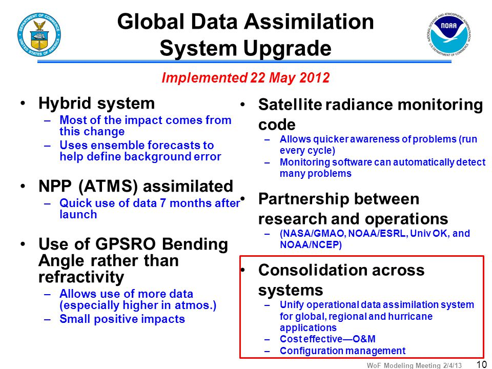 WoF Modeling Meeting 2/4/13 Global Data Assimilation System Upgrade Hybrid system –Most of the impact comes from this change –Uses ensemble forecasts to help define background error NPP (ATMS) assimilated –Quick use of data 7 months after launch Use of GPSRO Bending Angle rather than refractivity –Allows use of more data (especially higher in atmos.) –Small positive impacts Satellite radiance monitoring code –Allows quicker awareness of problems (run every cycle) –Monitoring software can automatically detect many problems Partnership between research and operations –(NASA/GMAO, NOAA/ESRL, Univ OK, and NOAA/NCEP) Consolidation across systems –Unify operational data assimilation system for global, regional and hurricane applications –Cost effective—O&M –Configuration management 10 Implemented 22 May 2012
