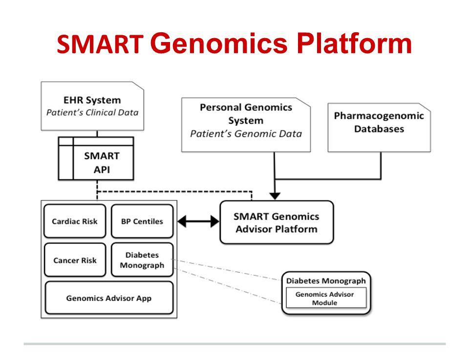 SMART Genomics Platform