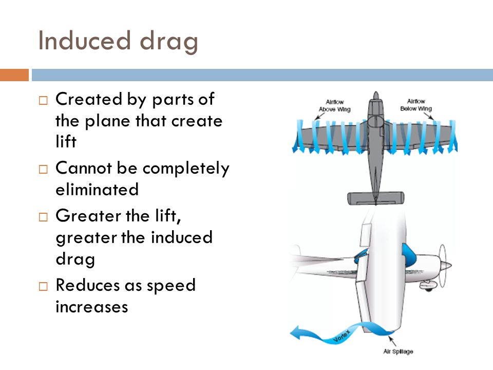 Parasite drag  Form Drag: Drag created by the shape of the aircraft. Can be reduced through streamlining  Skin friction: Drag created by the roughne