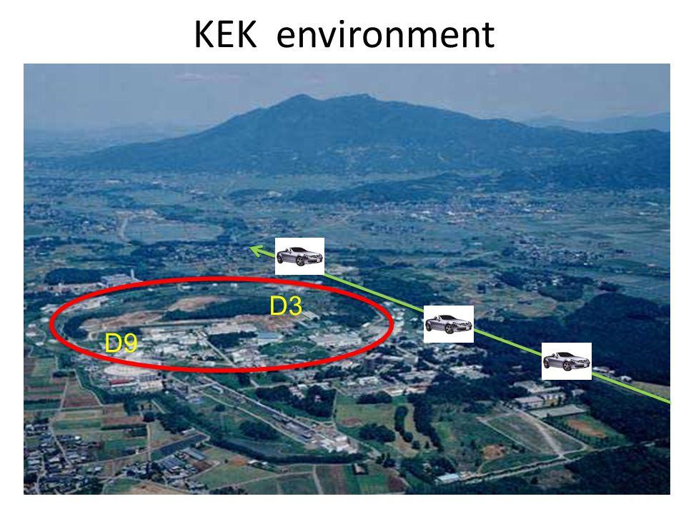 KEK environment D3 D9