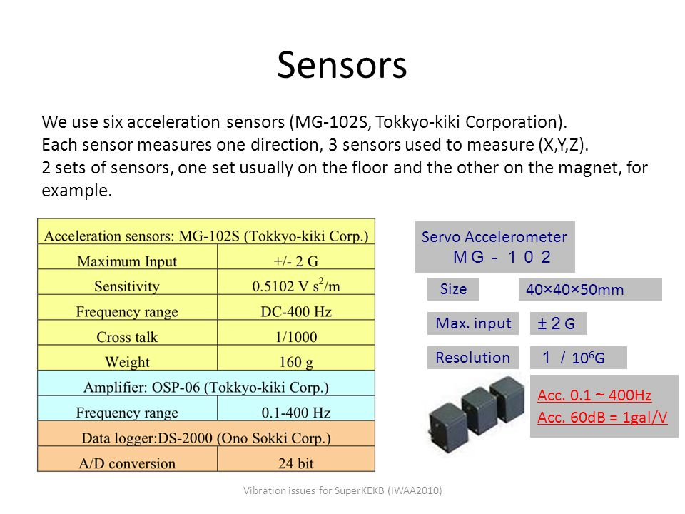 Sensors We use six acceleration sensors (MG-102S, Tokkyo-kiki Corporation). Each sensor measures one direction, 3 sensors used to measure (X,Y,Z). 2 s