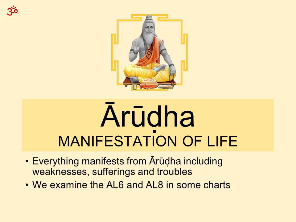 ॐ Ārūḍha MANIFESTATION OF LIFE Everything manifests from Ārūḍha including weaknesses, sufferings and troubles We examine the AL6 and AL8 in some charts
