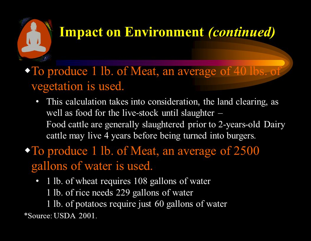  To produce 1 lb. of Meat, an average of 40 lbs.