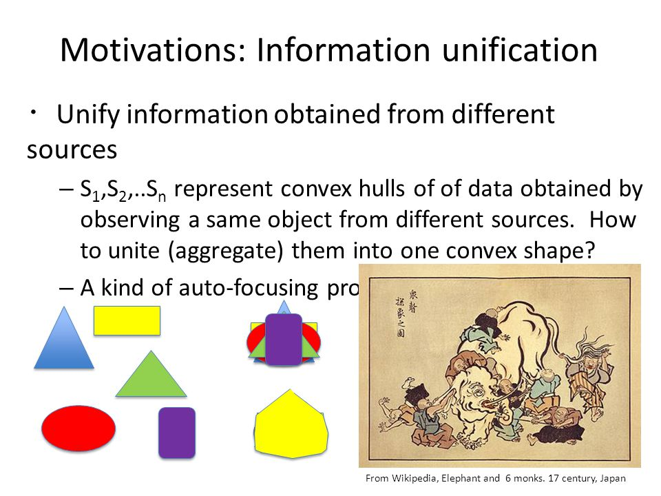Motivations: Information unification ・ Unify information obtained from different sources – S 1,S 2,..S n represent convex hulls of of data obtained by observing a same object from different sources.