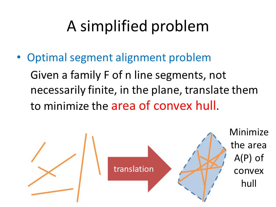 A simplified problem Optimal segment alignment problem Given a family F of n line segments, not necessarily finite, in the plane, translate them to minimize the area of convex hull.