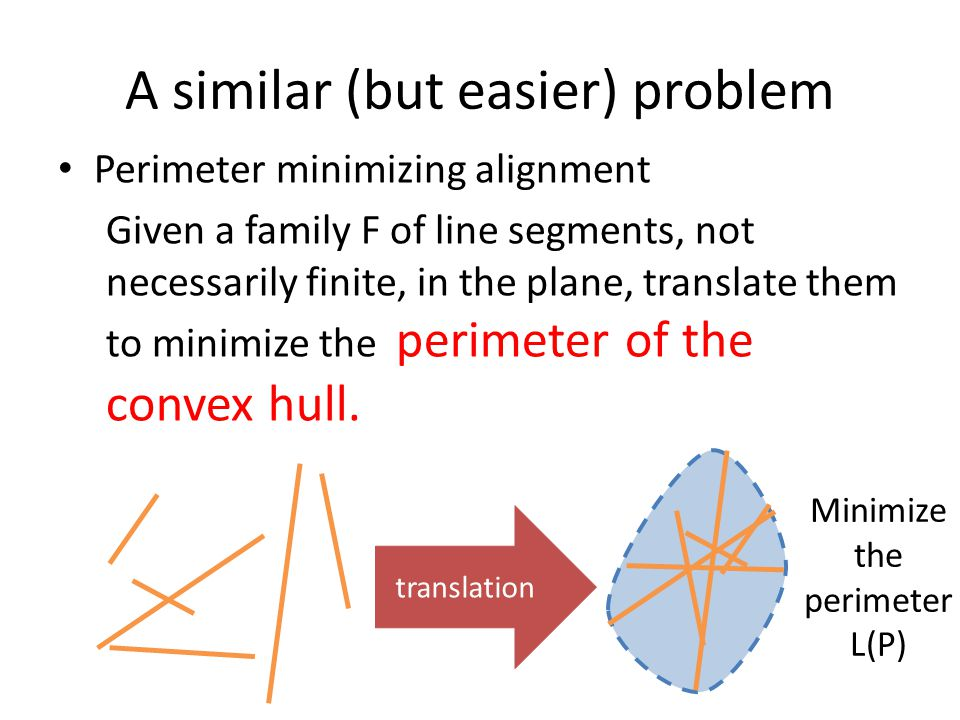 A similar (but easier) problem Perimeter minimizing alignment Given a family F of line segments, not necessarily finite, in the plane, translate them to minimize the perimeter of the convex hull.