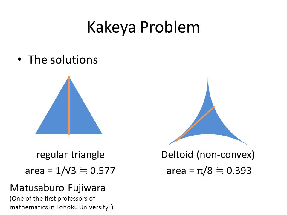 Kakeya Problem The solutions area = 1/√3 ≒ 0.577area = π/8 ≒ 0.393 Deltoid (non-convex)regular triangle Matusaburo Fujiwara (One of the first professors of mathematics in Tohoku University )