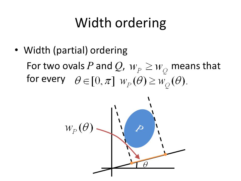 Width ordering Width (partial) ordering For two ovals P and Q, means that for every P