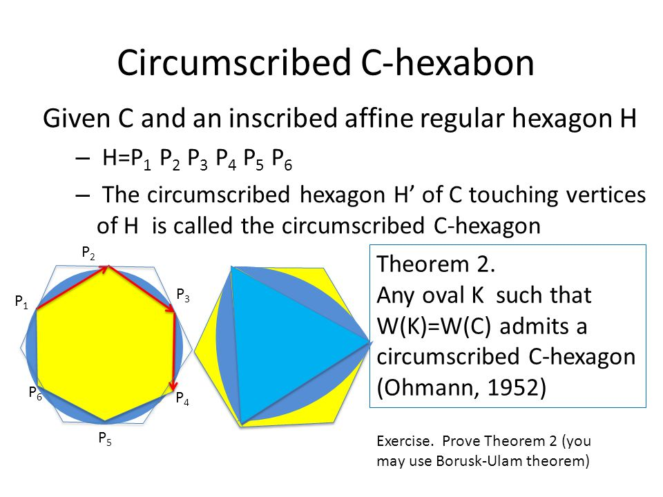 Circumscribed C-hexabon Given C and an inscribed affine regular hexagon H – H=P 1 P 2 P 3 P 4 P 5 P 6 – The circumscribed hexagon H' of C touching vertices of H is called the circumscribed C-hexagon P1P1 P5P5 P4P4 P3P3 P2P2 P6P6 Theorem 2.
