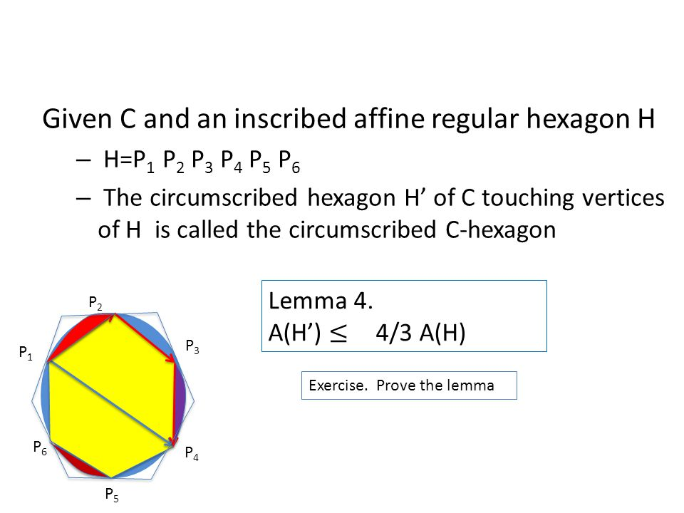 Given C and an inscribed affine regular hexagon H – H=P 1 P 2 P 3 P 4 P 5 P 6 – The circumscribed hexagon H' of C touching vertices of H is called the circumscribed C-hexagon P1P1 P5P5 P4P4 P3P3 P2P2 P6P6 Exercise.
