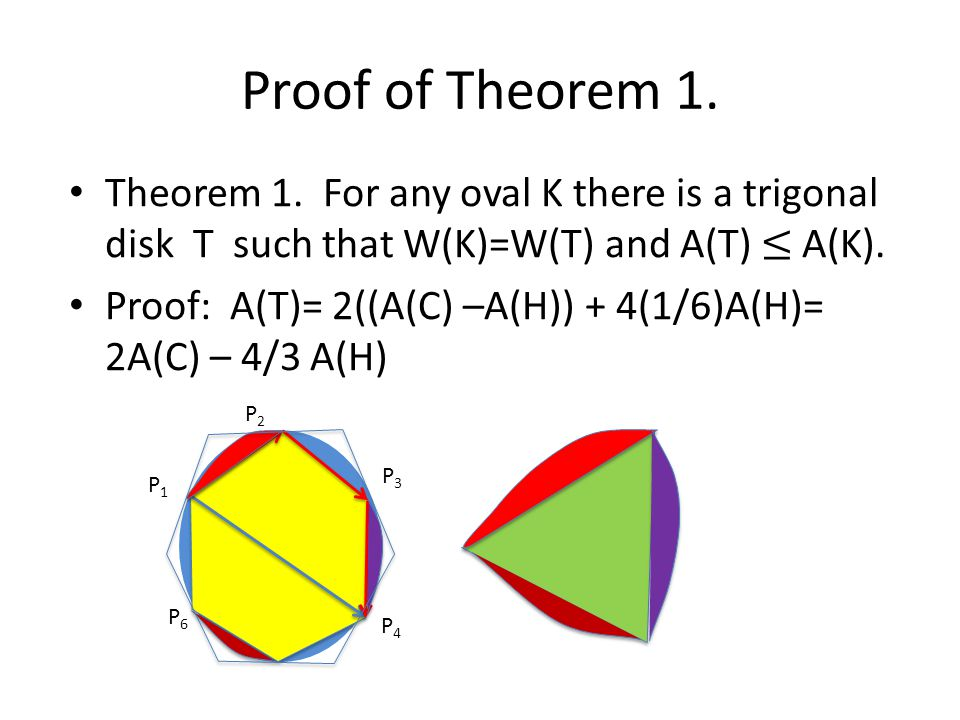 Proof of Theorem 1. P1P1 P4P4 P3P3 P2P2 P6P6
