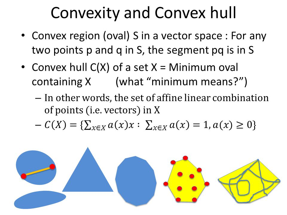 Convexity and Convex hull